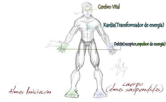 Body concept novel Souls - Iniciation v 2.0 by Aldocoketo