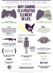Infographic on gaming by Suckstobeyourgirl