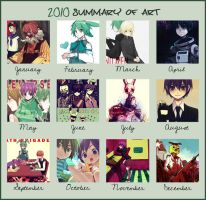 2010 Art Summary by demitasse-lover