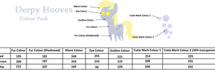 Derpy Hooves Colour Pack by Zacatron94