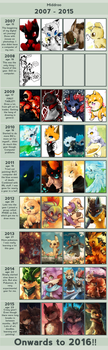 IMPROVEMENT MEME by Middroo