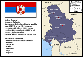 Profile of Balkania 2014 by FederalRepublic