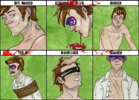 character abuse meme - the riddler by N-SimpleIdiot