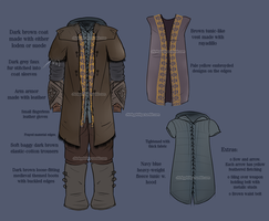 Kili Outfit design DRAFT by phillipant