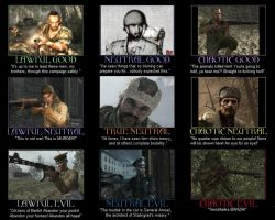 CoD:WaW alignment chart by wms366