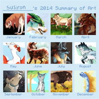2014 by Susiron