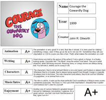 Courage the Cowardly Dog Report Card by Rich4270