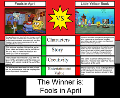 Fools in April Vs. Little Yellow Book by wildstar27