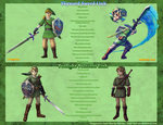 SS and TP Link Comparison by Ferisae