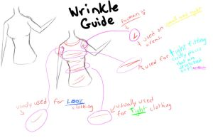 Tips for clothing and wrinkles by Zeirai