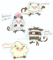 mankey breeding variations by pumkat