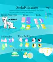 Sodakitsune Species Reference (GROUP ADDED) by Echy0w0