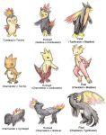 Crossbreeds: Fire starters by Tyltalis