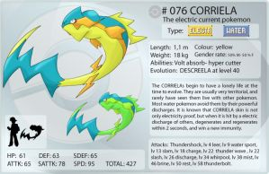 Frozencorundum 076 Corriela by shinyscyther