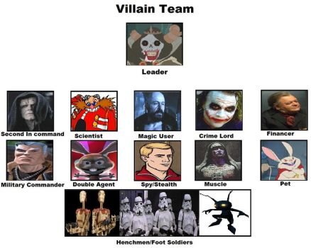Siborg626's Evil Alliance meme by siborg626