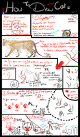 Cat Tutorial by limo-the-cat
