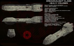 Dreadnaught-class heavy cruiser ortho by unusualsuspex