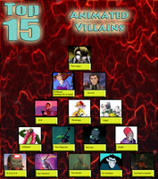 Top 15 underrated villains meme by SillyInsaneGamer