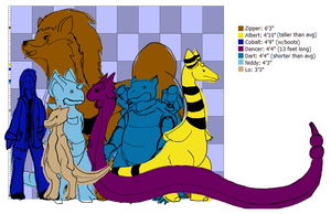 Cobalts Size Ref Sheet by Lorenith