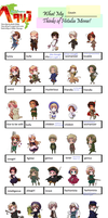 What my cousin thinks of Hetalia by percabethshipper22