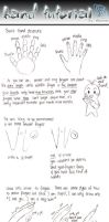 Hand tutorial by shicmap