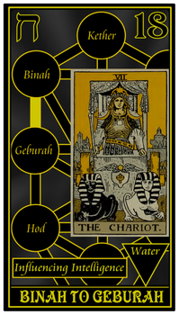 The Chariot by Proverbs812
