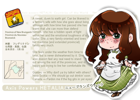 ++ APH:: N.B. Profile Card. by ephemeralDELUSiON