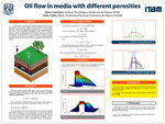 Infographic Oil Flow by evilskills