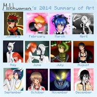Summary of Art 2014 by Milchwoman