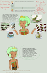 Eat Mint(and chocolate) by Mint-Princess