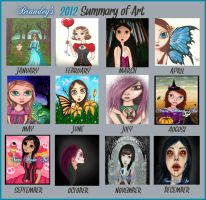 Navi Moon's 2012 Summary of Art by NaviMoon