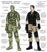 RE:R Chris / GC!Chris - Character Study by Resident-evil-STARS