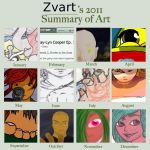 Zvart's Summary of Art by Zvart