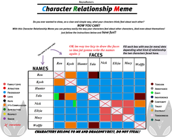 Charater RElationship Meme Thingy by DeisalWolf87
