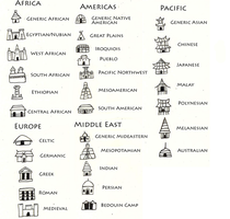 Culturally Diverse City Icons for Cartography by DaBrandonSphere