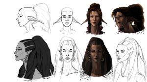 Character Sheet Tests by Splintter