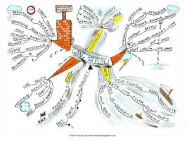 Going with the Flow Mind Map by Creativeinspiration