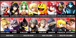 My Super Smash Bros 4 Mains (Updated) by RamosisMario89