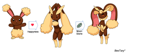 Buneary's evolutions by Bestary