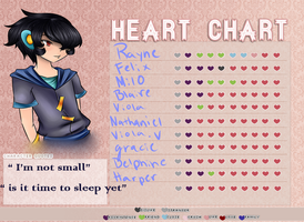 Leon Duval Heart Chart by blackfairy123