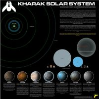 Kharak System Map by Norsehound