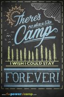 NO PLACE LIKE CAMP by JNIKEL