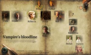 Bloodline of The Vampire diaries by KatherinaRosalieRS