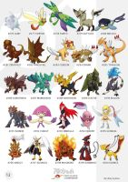 Pokemon Oryu collection 12 by shinyscyther