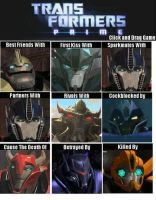 TFP Click and Drag Game by Nitrofires-Revenge