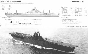 Technical Drawings: USS Essex by bwan69