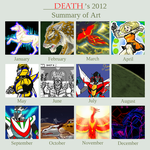 Art Summary Meme 2012 by Deathcomes4u