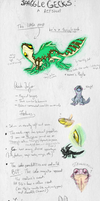 Spagglegeck : Species Sheet : READ THE COMMS by Ganja-Shark