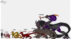 Size Chart by AtlasArtifex