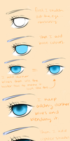 SAI: Eye colouring tutorial by lonehuntress
